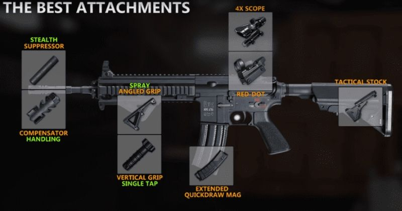 Best Attachments For M416 PUBG Mobile